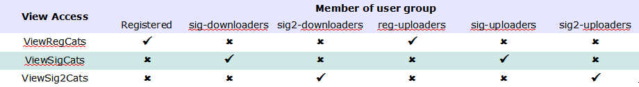 user-group-settings-12B