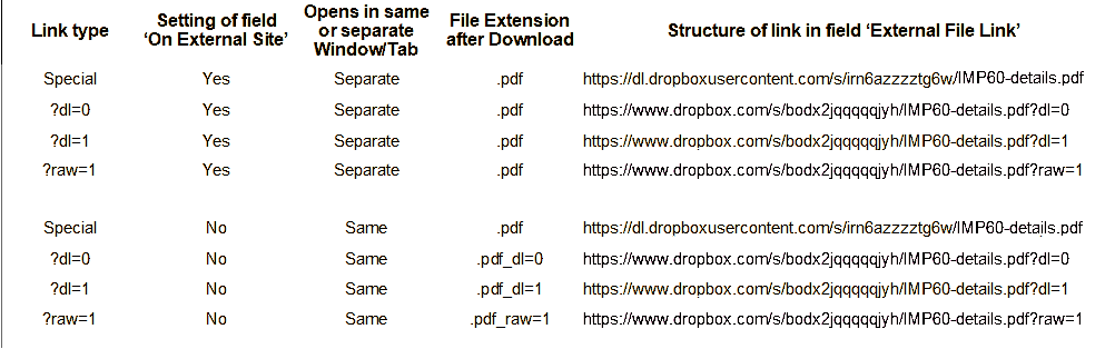 dropbox links01